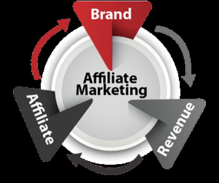 Affiliate Marketing क्या है और कैसे कार्य करता है? full Info Best Tips 2021